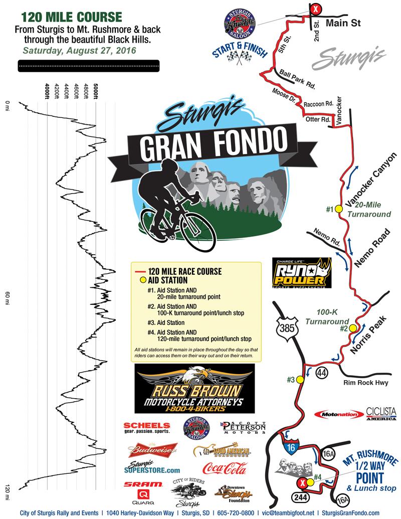 2016-gran-fondo-map.png